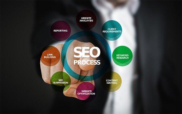 Optimisation SEO du contenu de votre site web